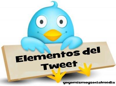 elementos del tweet
